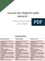 Jelaskan Alur Diagnosis Pada Filariasis