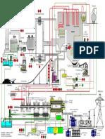 Pltu Process Overview