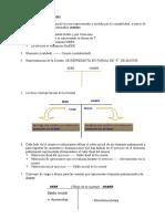 Contabilidad_Tema3.odt