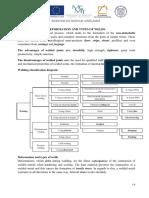 1. Ročník 09 - Deformation and Types of Welds - Deformace a Typy Svárů P