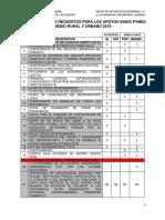 Check List de Los Requisitos Para Inaes 2018... Quien Lo Hace