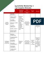 01 Training Activity Matrix
