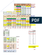 04 Excel File - Capsim Capstone - Best Strategy - COMPETITION 5.0