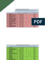 Parametros de Operacion Del Sistema_porvenir