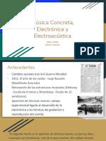 Música Concreta, Electrónica y Electroacústica