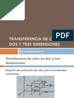 TC-CL06 Transferencia de Calor en 2 y 3 Dimensiones