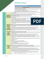 Curriculum Español 2 Primaria