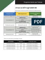 Forma de Evaluación PGT 2019-00