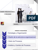 Diseño de Estructura Organizacional