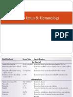 pengkajian hematologi
