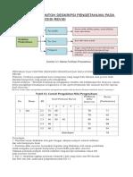 Pedoman Dan Contoh Deskripsi Pengetahuan Pada Kurikulum 2013 Edisi Revisi