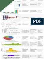 tipos-graficos-estatisticos
