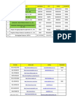 List for Chinese Companies of Grating and Bolt (4)