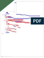 Diagrama de Redes