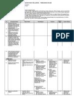 silabus-pemasaran-online-rev-2.docx