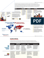 Infografía de Atlantic Council