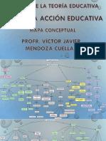 LA ACCIÓN EDUCATIVA