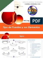 1 Tipos de Puentes y Elementos