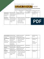 331023956-EP3-Bukti-Pengukuran-Mutu-Layanan-Klinis-Yg-Menckup-Aspek-Penilaian-Px-bibah2-Pelayanan-Penunjang-Dx-Penggunaan-Obat-Antibiotic-Pengendalian-Infeksi-Nosok.docx