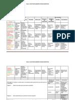 Tabla 2. Guía de Análisis Did. Aplicacion de Las Tecnologias