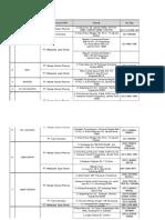 Tabel Jaringan Distributor.xlsx