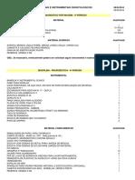 03 Clinica de Odontologia Lista de Materiais Clinicas