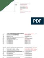 Copy of Loop Notes - Discrepancies