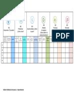 2. Tabla de Planificación Del Proceso. Emprendimiento
