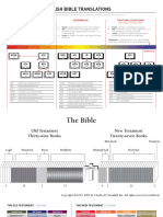 A Visual Guide to New Testament Studies