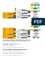 Accounting Examples and GST Codes