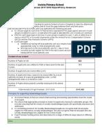Pupil Premium Report Statement