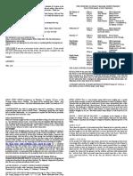 notice sheet 13th january 2019