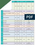 Calendário INPI