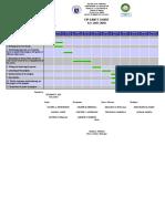Gantt Chart Cip_dota