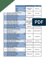 2.Grupos.pdf