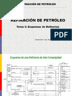 Refinación de Petróleo Esquemas de Refinerías