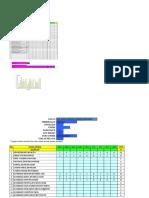 Betul Analisis Item Edited Perd Ujian Mac 2017 (5c)