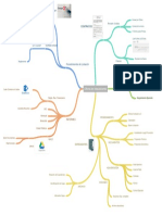 Oficina de Adquisiciones-mapa Mental