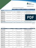 Listado Insecticidas Raticidas 2013