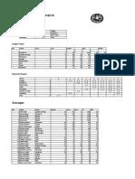 sl results 2018 wk8