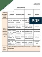 MATRIZ DE INVESTIGACIÓN SIS- copia.pdf