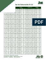 TABLAS DE SATURACION.pdf