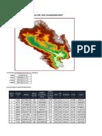 Parametors Geomorfologicos Cuenca