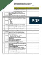 Standard Prestasi English Tingkatan 1_Checklist