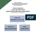 5. Struktur Organisasi TUK