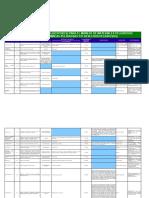 Gestores_Ambientales - MAE ECUADOR.pdf