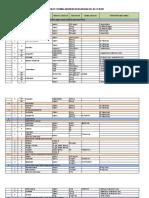 Daftar Obat Di Formulium RS