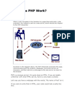 Basic Php Training in Details