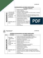 CRITERIOS DE EVALUACIÓN EN LAS ÁRES 2011.doc