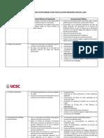Requisitos y Documentación Mínima Para Postulación Admisión Especial 2019